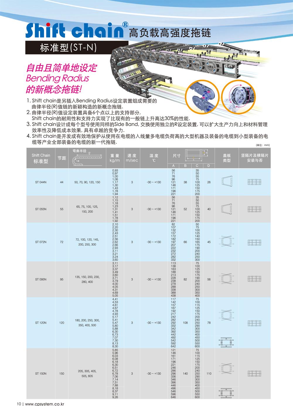 WWW_8288CPS_COM_cps 高负载高强度标准型拖链 st-n 韩国进口